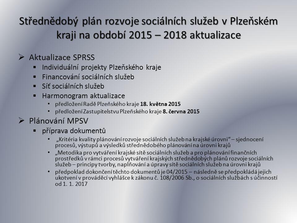 Přehled zásadních termínů  Aktualizace Střednědobého plánu rozvoje sociálních služeb v Plzeňském kraji na období 2015 – 2018  předložení aktualizovaného SPRSS orgánům kraje Rada Plzeňského kraje 18.