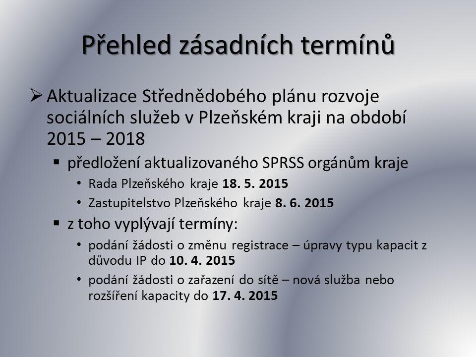Přehled zásadních termínů  Dotační řízení pro poskytovatele sociálních služeb § 101a zákona č.