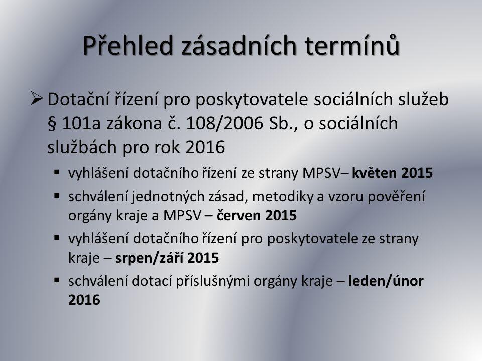 Přehled zásadních termínů  Individuální projekt podpora sociálních služeb v Plzeňském kraji pro roky 2016 – 2018  podání žádosti o změnu registrace – typy kapacit – do 10.