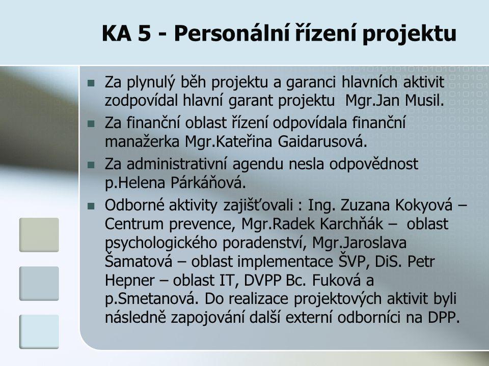 KA 5 - Personální řízení projektu Za plynulý běh projektu a garanci hlavních aktivit zodpovídal hlavní garant projektu Mgr.Jan Musil.
