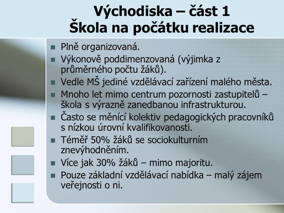 Východiska – část 2 Podmínky podání projektu V první polovině roku 2008 vyhlásil Karlovarský kraj 1.