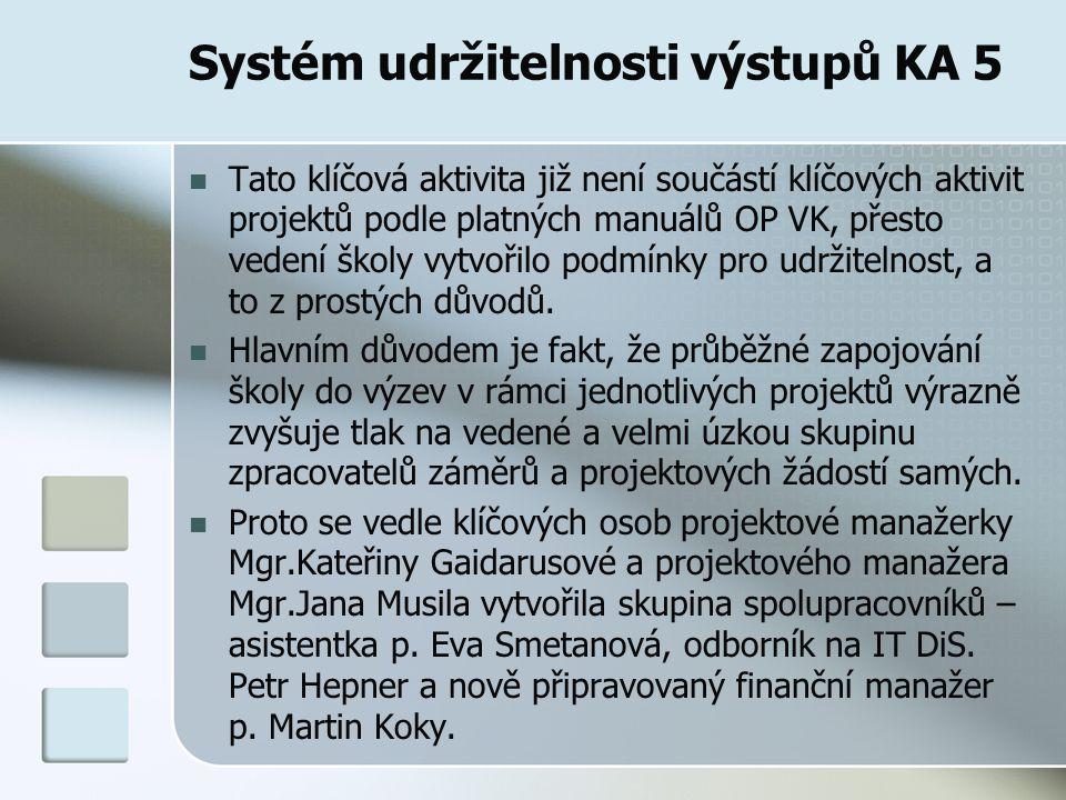 Systém udržitelnosti výstupů KA 5 Tato klíčová aktivita již není součástí klíčových aktivit projektů podle platných manuálů OP VK, přesto vedení školy vytvořilo podmínky pro udržitelnost, a to z prostých důvodů.