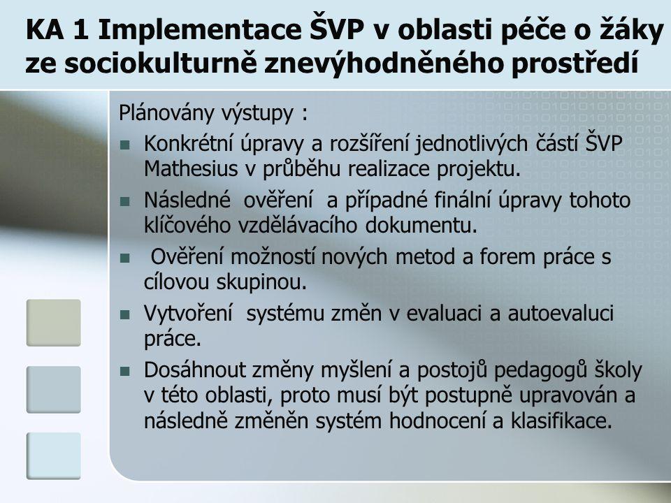 Systém udržitelnosti výstupů KA 3 část 2.Využitím tzv.