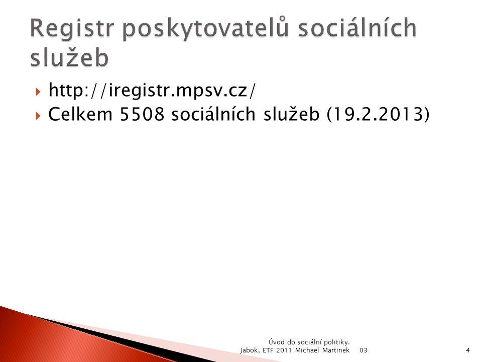  http://iregistr.mpsv.cz/  Celkem 5508 sociálních služeb (19.2.2013) 03 Úvod do sociální politiky. Jabok, ETF 2011 Michael Martinek4