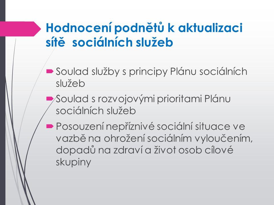 Hodnocení podnětů k aktualizaci sítě sociálních služeb  Soulad služby s principy Plánu sociálních služeb  Soulad s rozvojovými prioritami Plánu soci