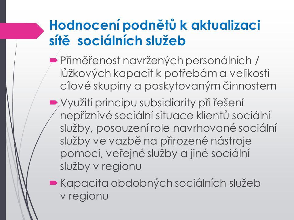 Hodnocení podnětů k aktualizaci sítě sociálních služeb  Přiměřenost navržených personálních / lůžkových kapacit k potřebám a velikosti cílové skupiny