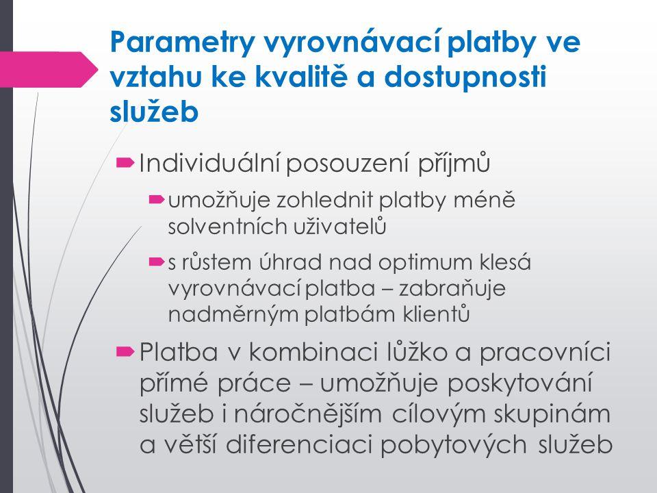 Parametry vyrovnávací platby ve vztahu ke kvalitě a dostupnosti služeb  Individuální posouzení příjmů  umožňuje zohlednit platby méně solventních už