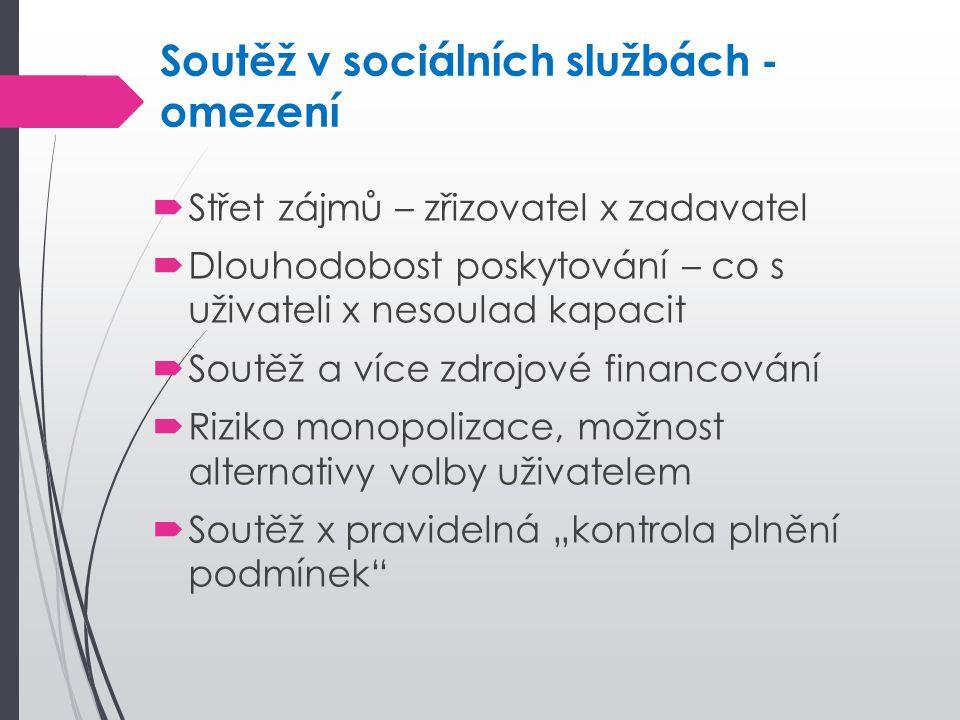 Soutěž v sociálních službách - omezení  Střet zájmů – zřizovatel x zadavatel  Dlouhodobost poskytování – co s uživateli x nesoulad kapacit  Soutěž