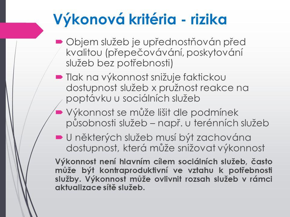 Děkuji za pozornost Krajský úřad Královéhradeckého kraje Odbor sociálních věcí Oddělení analýz, koncepcí a financování Mgr.
