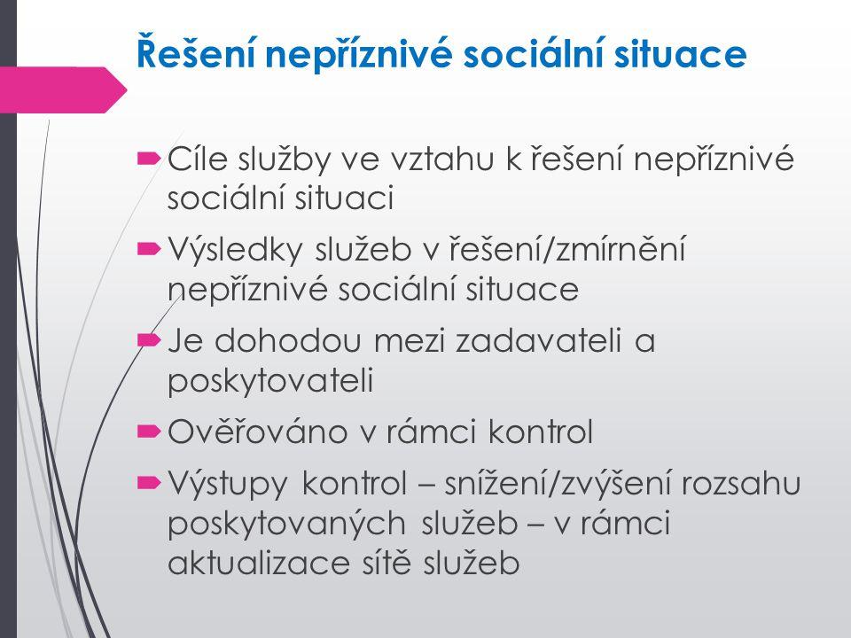 Řešení nepříznivé sociální situace  Cíle služby ve vztahu k řešení nepříznivé sociální situaci  Výsledky služeb v řešení/zmírnění nepříznivé sociáln