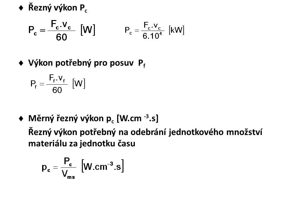  Řezný výkon P c  Výkon potřebný pro posuv P f  Měrný řezný výkon p c [W.cm -3.s] Řezný výkon potřebný na odebrání jednotkového množství materiálu