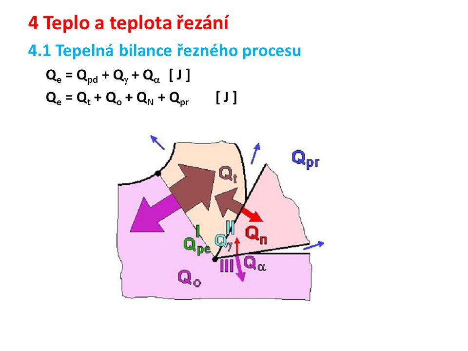 4 Teplo a teplota řezání 4.1 Tepelná bilance řezného procesu Q e = Q pd + Q  + Q  [ J ] Q e = Q t + Q o + Q N + Q pr [ J ]