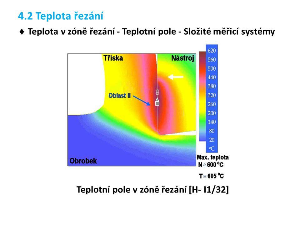 4.2 Teplota řezání  Teplota v zóně řezání - Teplotní pole - Složité měřicí systémy Teplotní pole v zóně řezání [H- I1/32]