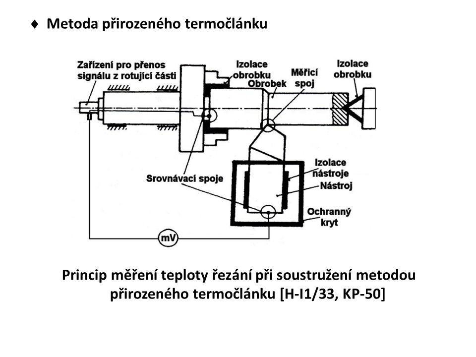  Metoda přirozeného termočlánku Princip měření teploty řezání při soustružení metodou přirozeného termočlánku [H-I1/33, KP-50]