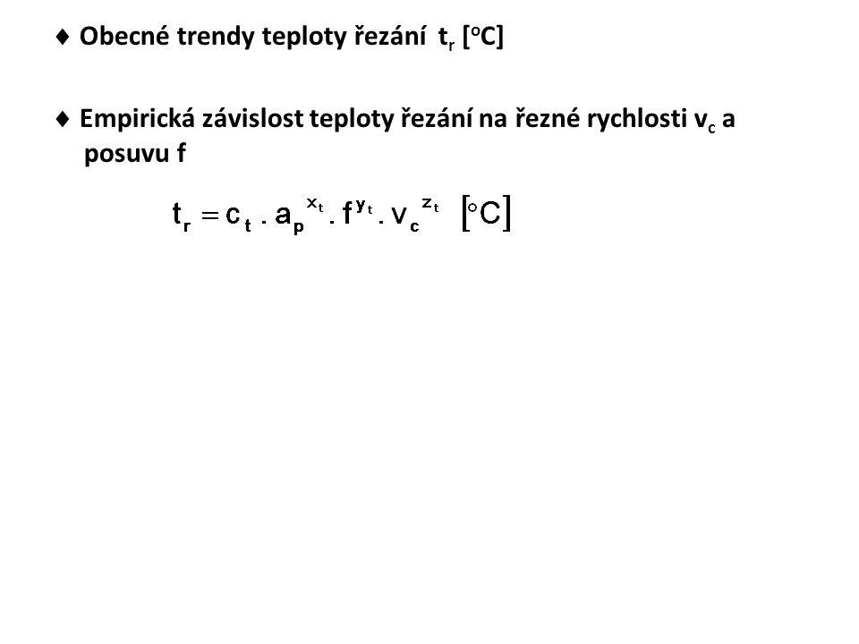  Obecné trendy teploty řezání t r [ o C]  Empirická závislost teploty řezání na řezné rychlosti v c a posuvu f