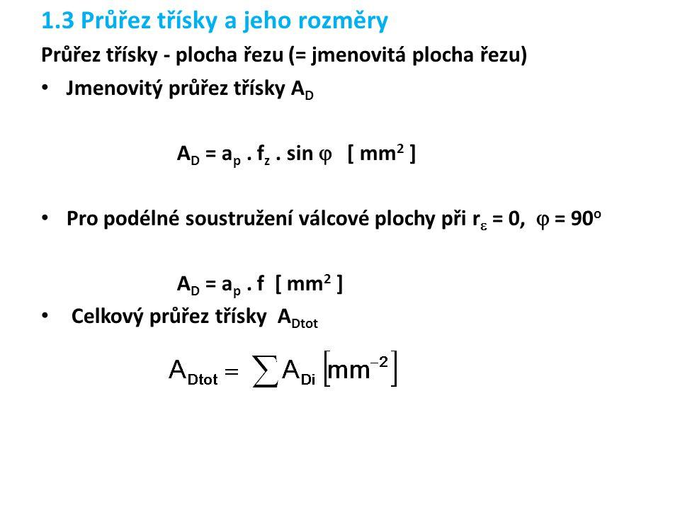 1.3 Průřez třísky a jeho rozměry Průřez třísky - plocha řezu (= jmenovitá plocha řezu) Jmenovitý průřez třísky A D A D = a p. f z. sin  [ mm 2 ] Pro