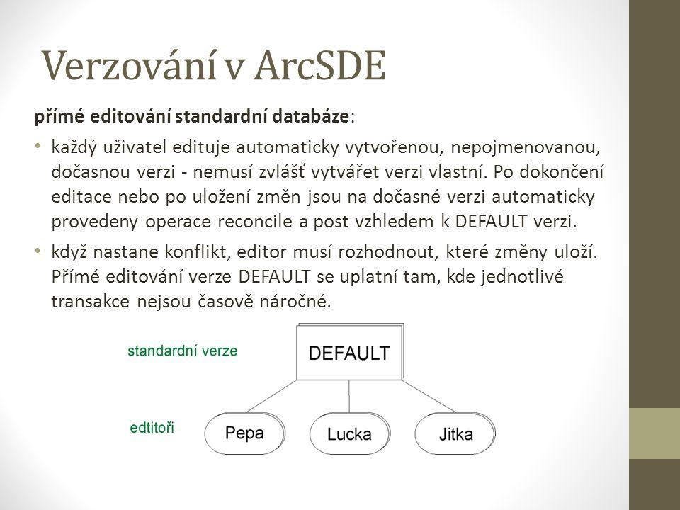 Verzování v ArcSDE přímé editování standardní databáze: každý uživatel edituje automaticky vytvořenou, nepojmenovanou, dočasnou verzi - nemusí zvlášť vytvářet verzi vlastní.