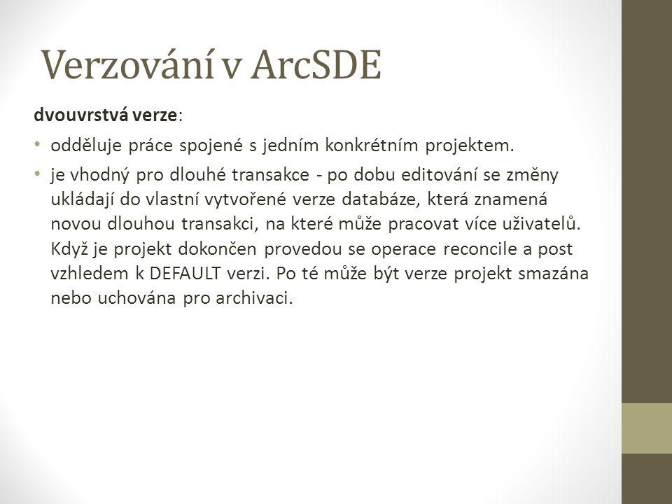 Verzování v ArcSDE dvouvrstvá verze: odděluje práce spojené s jedním konkrétním projektem. je vhodný pro dlouhé transakce - po dobu editování se změny