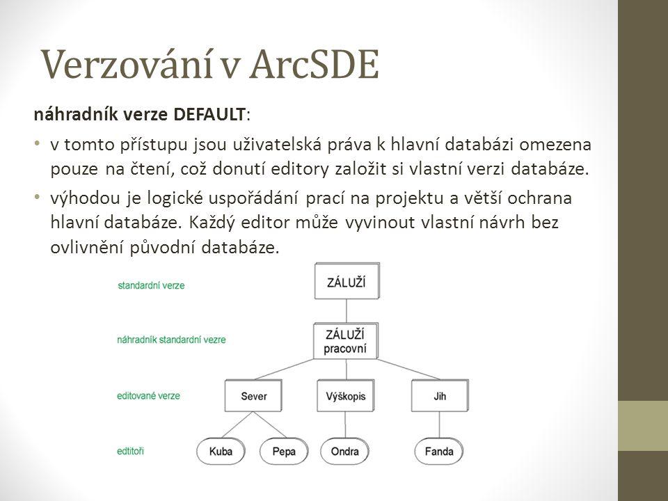 Verzování v ArcSDE náhradník verze DEFAULT: v tomto přístupu jsou uživatelská práva k hlavní databázi omezena pouze na čtení, což donutí editory založit si vlastní verzi databáze.