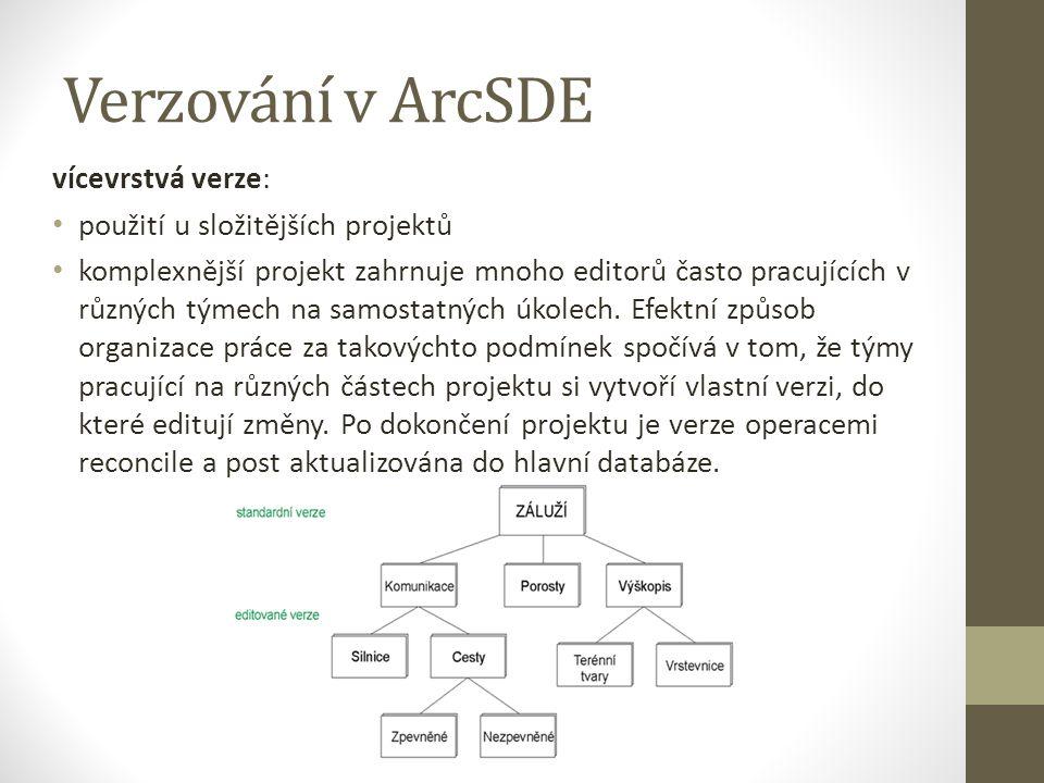Verzování v ArcSDE vícevrstvá verze: použití u složitějších projektů komplexnější projekt zahrnuje mnoho editorů často pracujících v různých týmech na