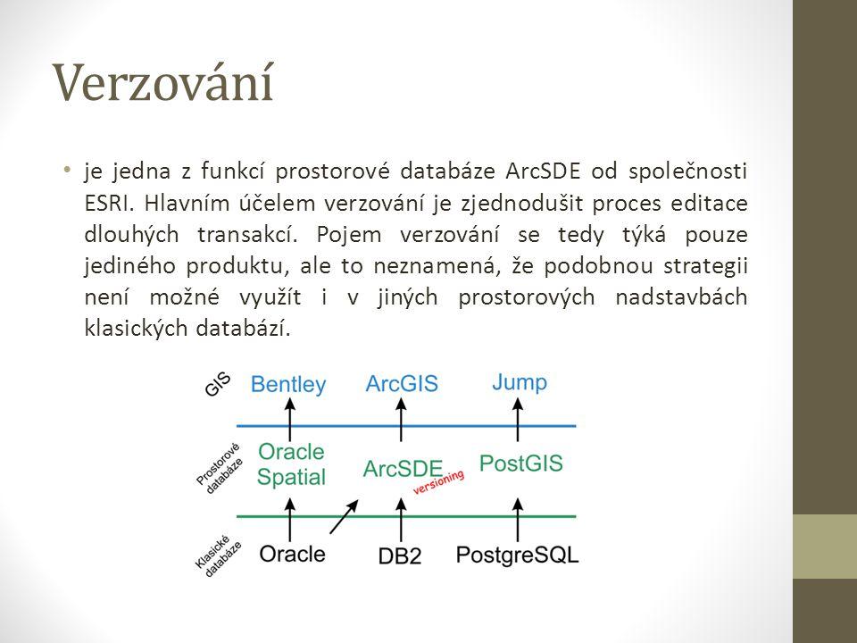 Verzování je jedna z funkcí prostorové databáze ArcSDE od společnosti ESRI. Hlavním účelem verzování je zjednodušit proces editace dlouhých transakcí.