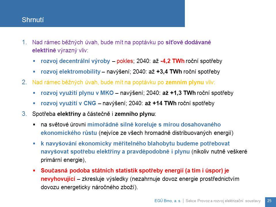 1. Nad rámec běžných úvah, bude mít na poptávku po síťově dodávané elektřině výrazný vliv:  rozvoj decentrální výroby – pokles; 2040: až -4,2 TWh roč