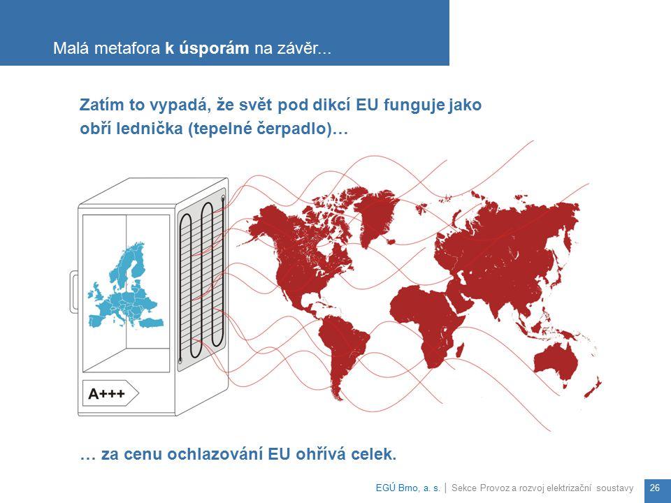 Zatím to vypadá, že svět pod dikcí EU funguje jako obří lednička (tepelné čerpadlo)… … za cenu ochlazování EU ohřívá celek. Malá metafora k úsporám na