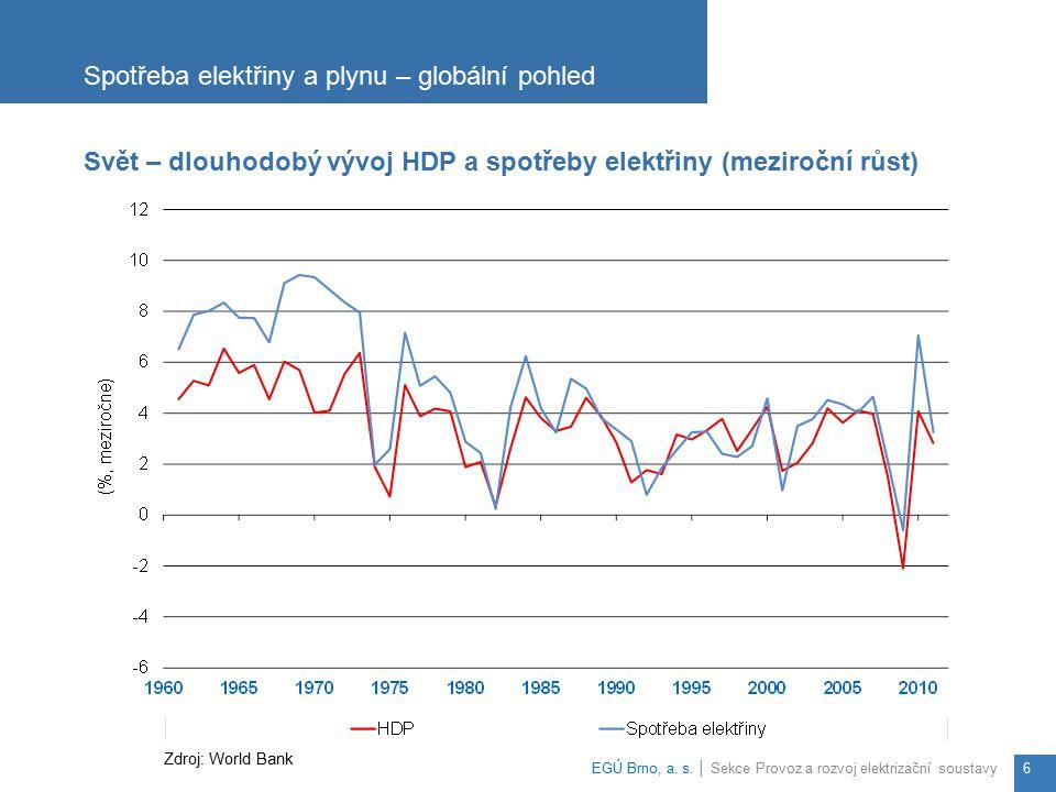 Spotřeba elektřiny a plynu – globální pohled EGÚ Brno, a. s. │ Sekce Provoz a rozvoj elektrizační soustavy6 Svět – dlouhodobý vývoj HDP a spotřeby ele