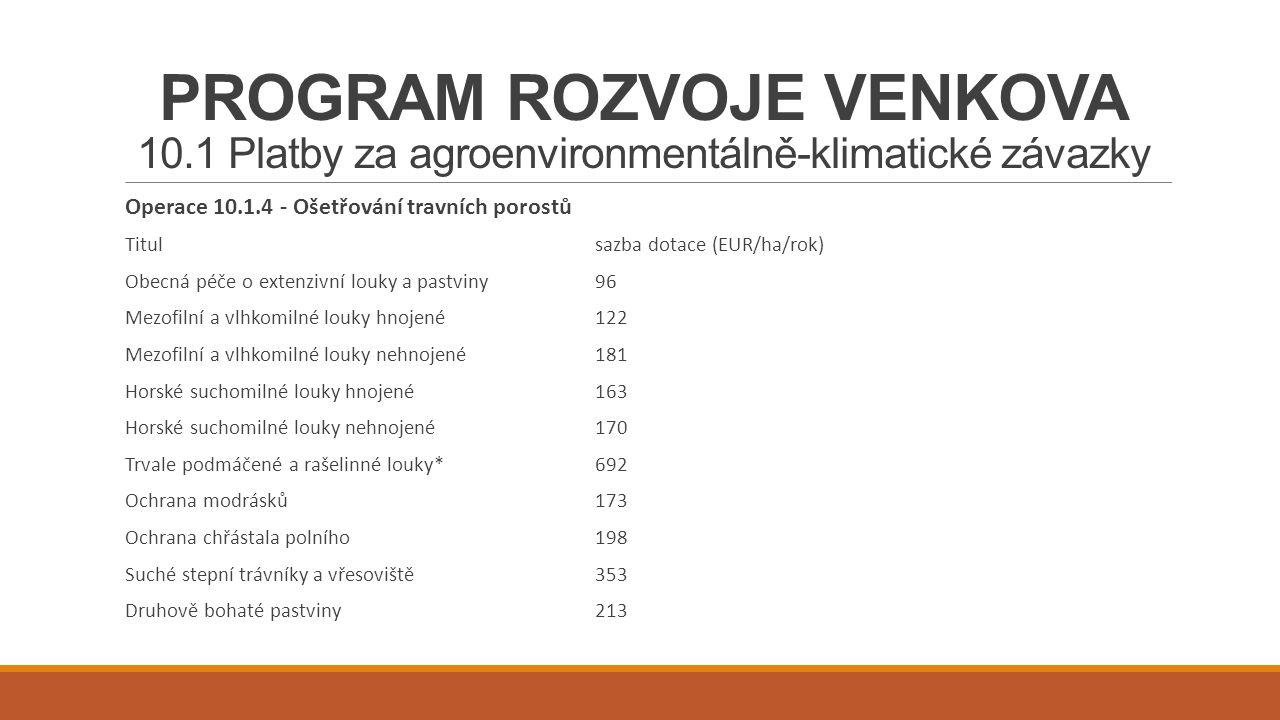 PROGRAM ROZVOJE VENKOVA 11.2.