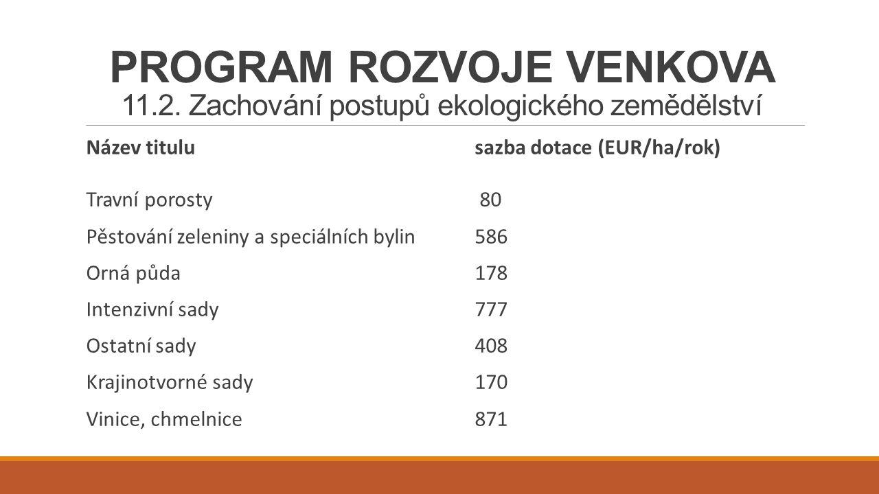 PROGRAM ROZVOJE VENKOVA 13.3 Kompenzační platby v oblastech, které čelí specifickým omezením (LFA-S)