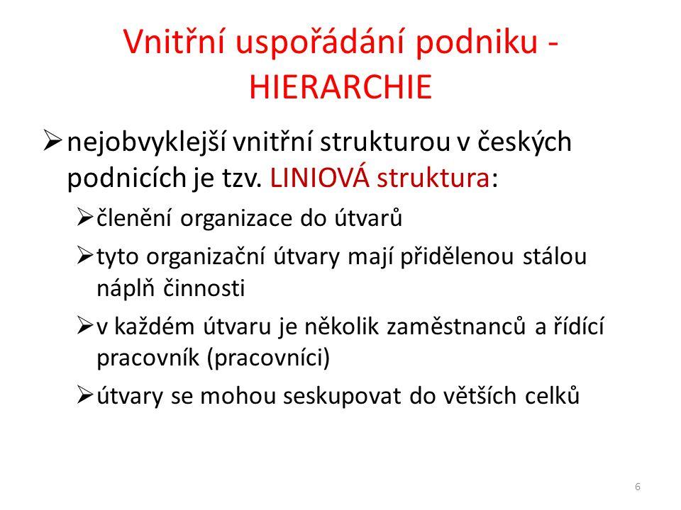 Vnitřní uspořádání podniku - HIERARCHIE  nejobvyklejší vnitřní strukturou v českých podnicích je tzv.