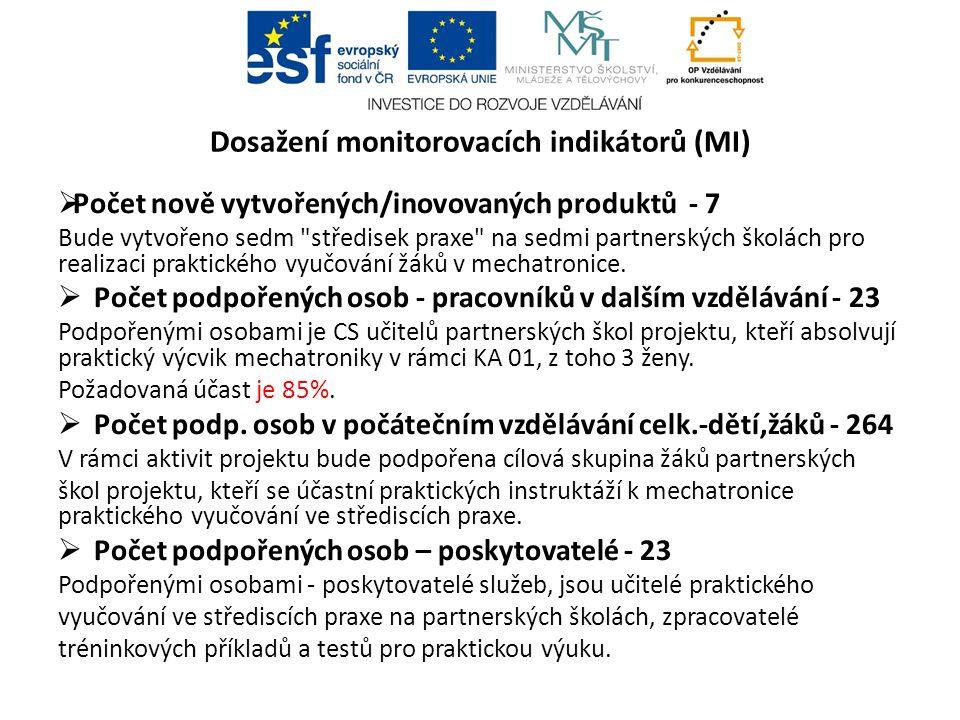 Dosažení monitorovacích indikátorů (MI)  Počet nově vytvořených/inovovaných produktů - 7 Bude vytvořeno sedm