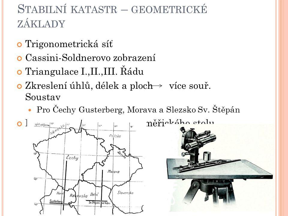 R EAMBULACE STABILNÍHO KATASTRU Úkolem bylo jednorázové doplnění měřického i písemného elaborátu katastru.