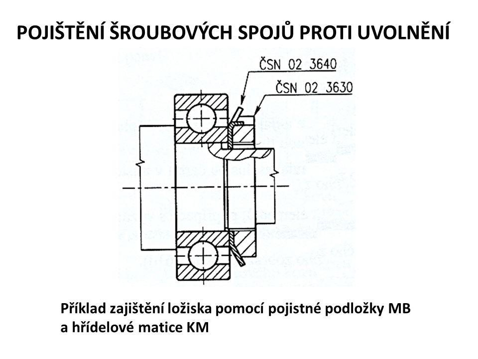 POJIŠTĚNÍ ŠROUBOVÝCH SPOJŮ PROTI UVOLNĚNÍ Příklad zajištění ložiska pomocí pojistné podložky MB a hřídelové matice KM