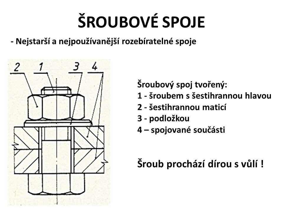 ŠROUBOVÉ SPOJE Šroubový spoj tvořený: 1 - šroubem s šestihrannou hlavou 2 – spojované součásti Šroub je zašroubován do spodní součásti, horní součástí prochází dírou s vůlí.
