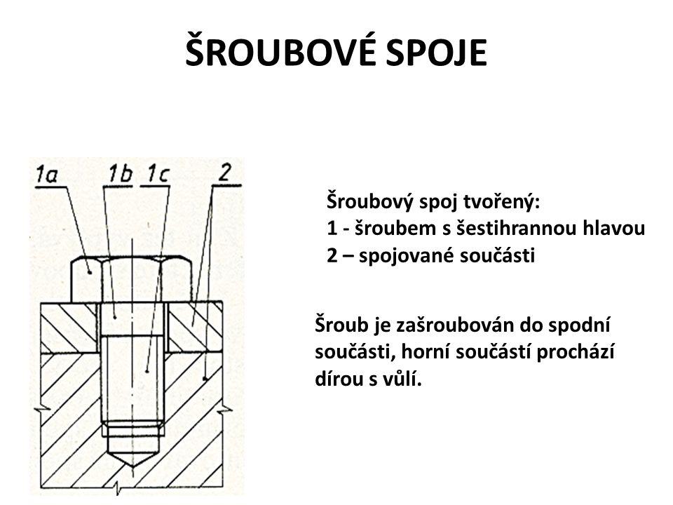 ŠROUBOVÉ SPOJE Šroubový spoj tvořený: 1 - šroubem s šestihrannou hlavou 2 – spojované součásti Šroub je zašroubován do spodní součásti, horní součástí