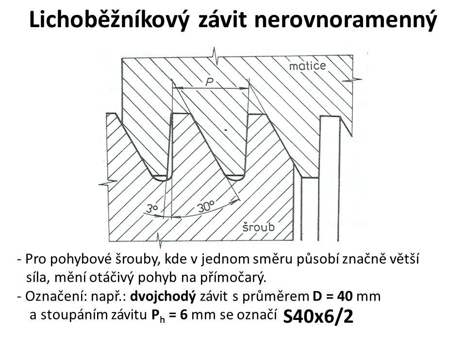 Lichoběžníkový závit nerovnoramenný - Pro pohybové šrouby, kde v jednom směru působí značně větší síla, mění otáčivý pohyb na přímočarý. - Označení: n
