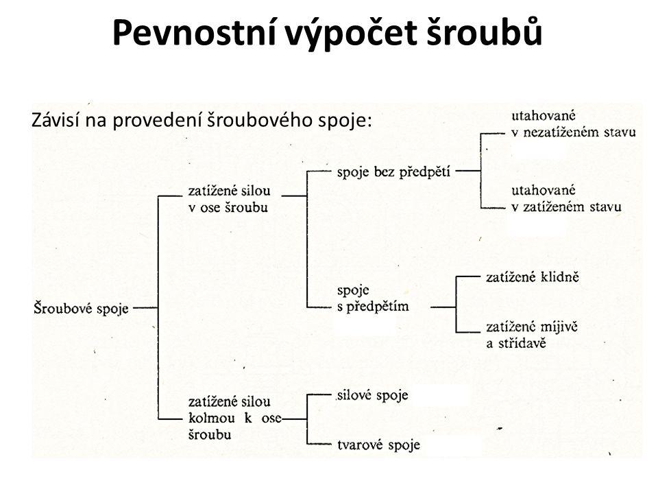 Pevnostní výpočet šroubů Závisí na provedení šroubového spoje: