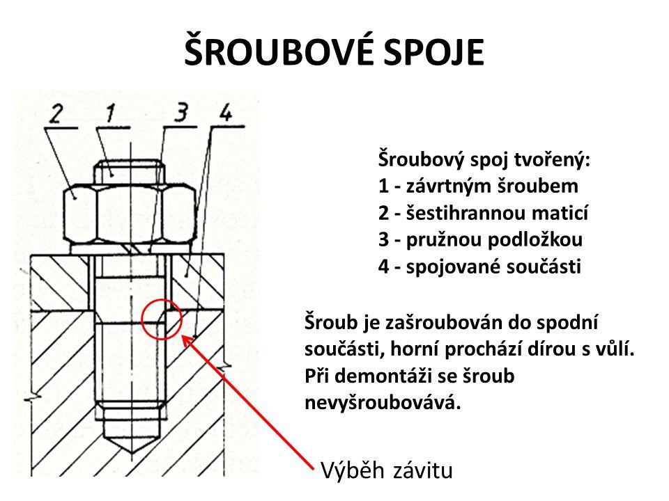 ŠROUBOVÉ SPOJE Šroubový spoj tvořený: 1 - závrtným šroubem 2 - šestihrannou maticí 3 - pružnou podložkou 4 - spojované součásti Šroub je zašroubován d