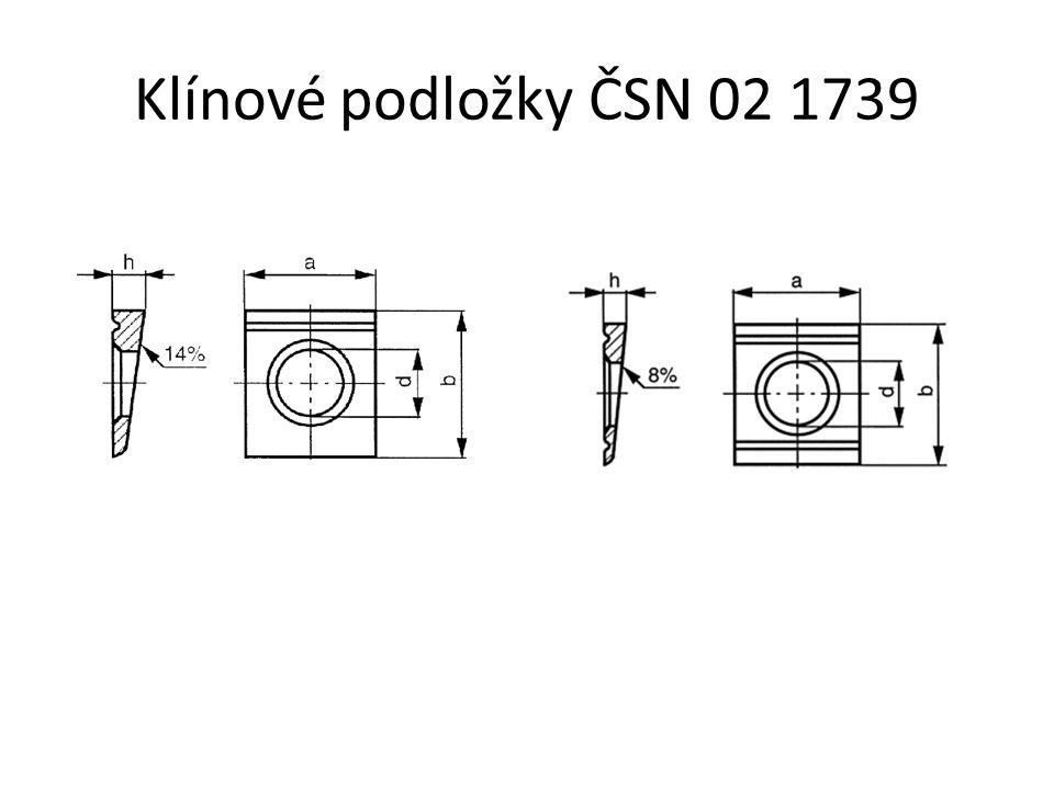 ŠROUBOVÉ SPOJE Úplný přehled spojovacích součástek (šrouby, matice, podložky, kolíky apod.) je nutno vyhledat v normách, nebo alespoň ve Strojnických tabulkách.