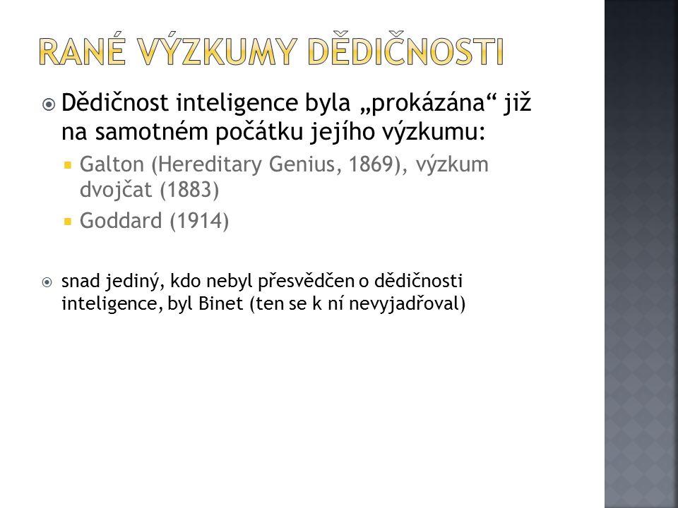 """ Dědičnost inteligence byla """"prokázána již na samotném počátku jejího výzkumu:  Galton (Hereditary Genius, 1869), výzkum dvojčat (1883)  Goddard (1914)  snad jediný, kdo nebyl přesvědčen o dědičnosti inteligence, byl Binet (ten se k ní nevyjadřoval)"""