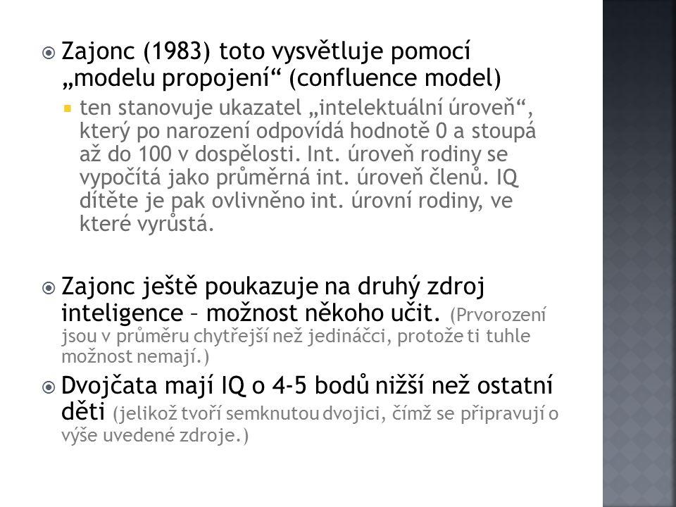 """ Zajonc (1983) toto vysvětluje pomocí """"modelu propojení (confluence model)  ten stanovuje ukazatel """"intelektuální úroveň , který po narození odpovídá hodnotě 0 a stoupá až do 100 v dospělosti."""