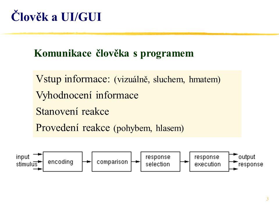 3 Vstup informace: (vizuálně, sluchem, hmatem) Vyhodnocení informace Stanovení reakce Provedení reakce (pohybem, hlasem) Komunikace člověka s programe