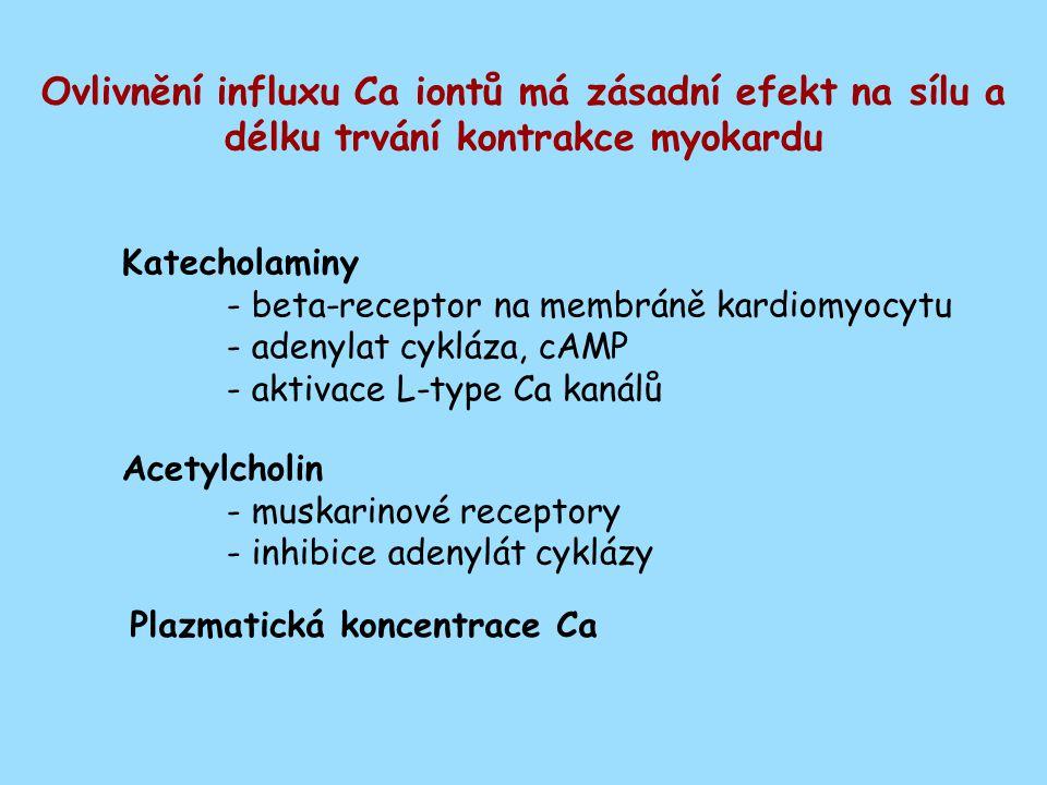 Ovlivnění influxu Ca iontů má zásadní efekt na sílu a délku trvání kontrakce myokardu Katecholaminy - beta-receptor na membráně kardiomyocytu - adenylat cykláza, cAMP - aktivace L-type Ca kanálů Acetylcholin - muskarinové receptory - inhibice adenylát cyklázy Plazmatická koncentrace Ca