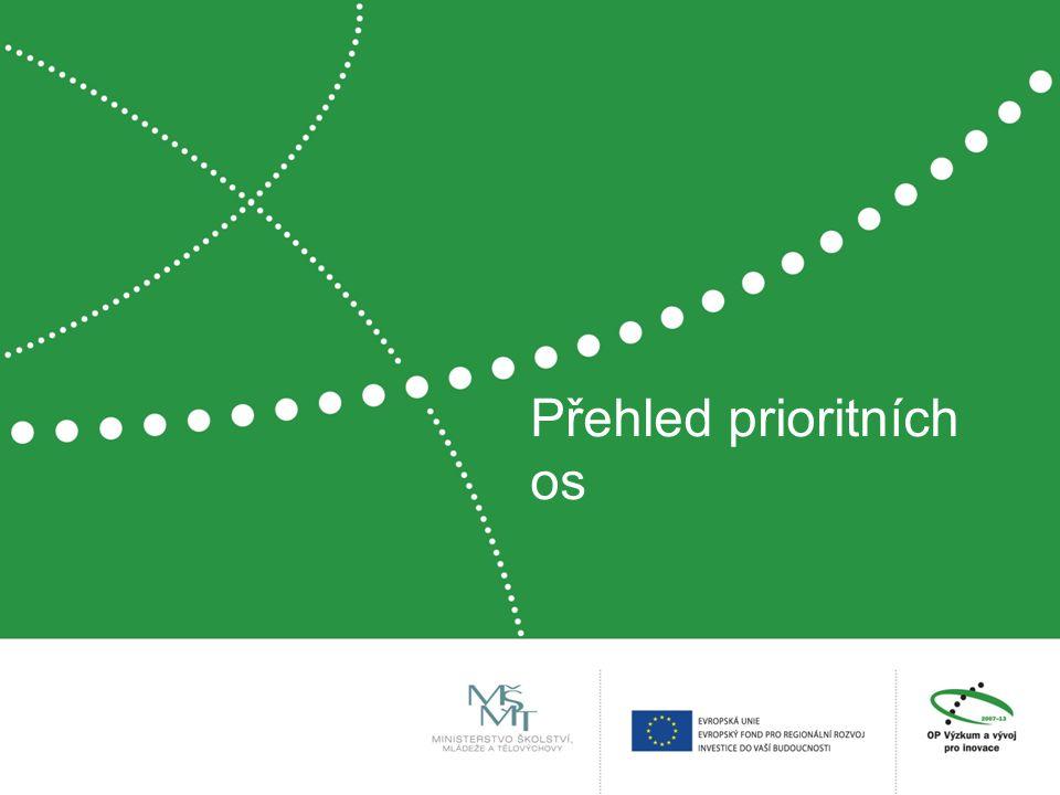 Prioritní osa 1 Specifický cíl 1: Zvýšení mezinárodní kvality výzkumu a jeho výsledků Specifický cíl 2: Budování kapacit a posílení dlouhodobé spolupráce výzkumných organizací s aplikační sférou Specifický cíl 3: Zkvalitnění infrastruktury pro výzkumně vzdělávací účely Specifický cíl 4: Zlepšení strategického řízení výzkumu na národní úrovni
