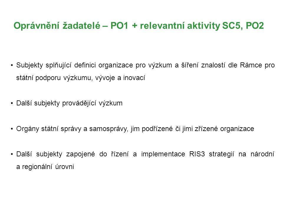 Oprávnění žadatelé – PO1 + relevantní aktivity SC5, PO2 Subjekty splňující definici organizace pro výzkum a šíření znalostí dle Rámce pro státní podporu výzkumu, vývoje a inovací Další subjekty provádějící výzkum Orgány státní správy a samosprávy, jim podřízené či jimi zřízené organizace Další subjekty zapojené do řízení a implementace RIS3 strategií na národní a regionální úrovni