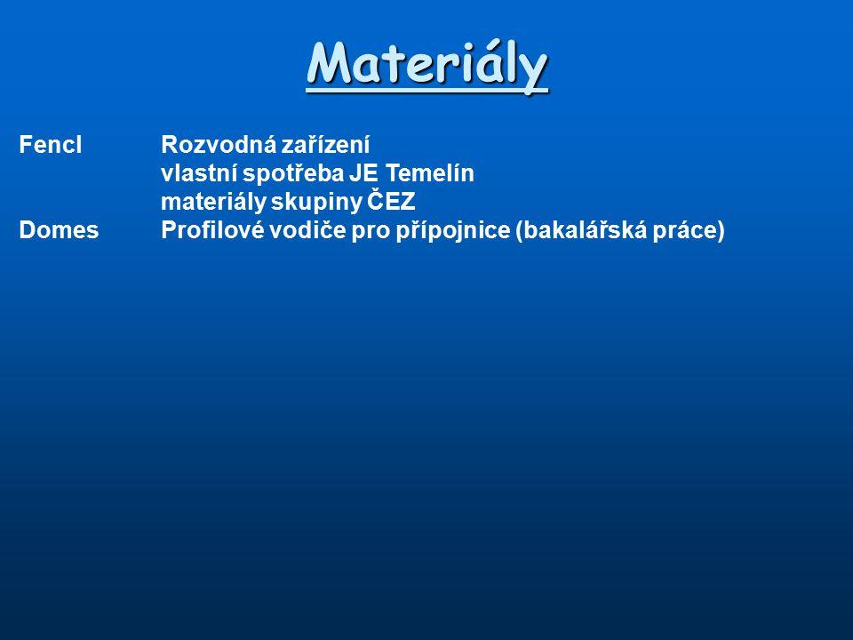 Materiály FenclRozvodná zařízení vlastní spotřeba JE Temelín materiály skupiny ČEZ DomesProfilové vodiče pro přípojnice (bakalářská práce)