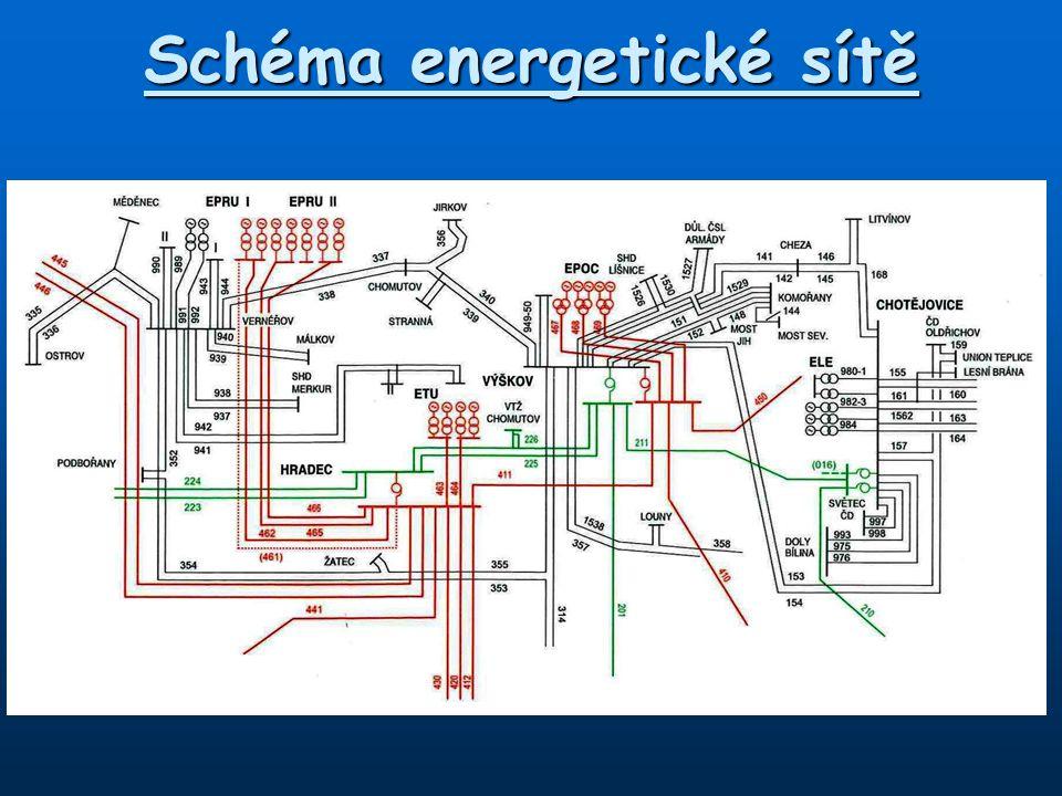 Rozdělení elektrických stanic 1.
