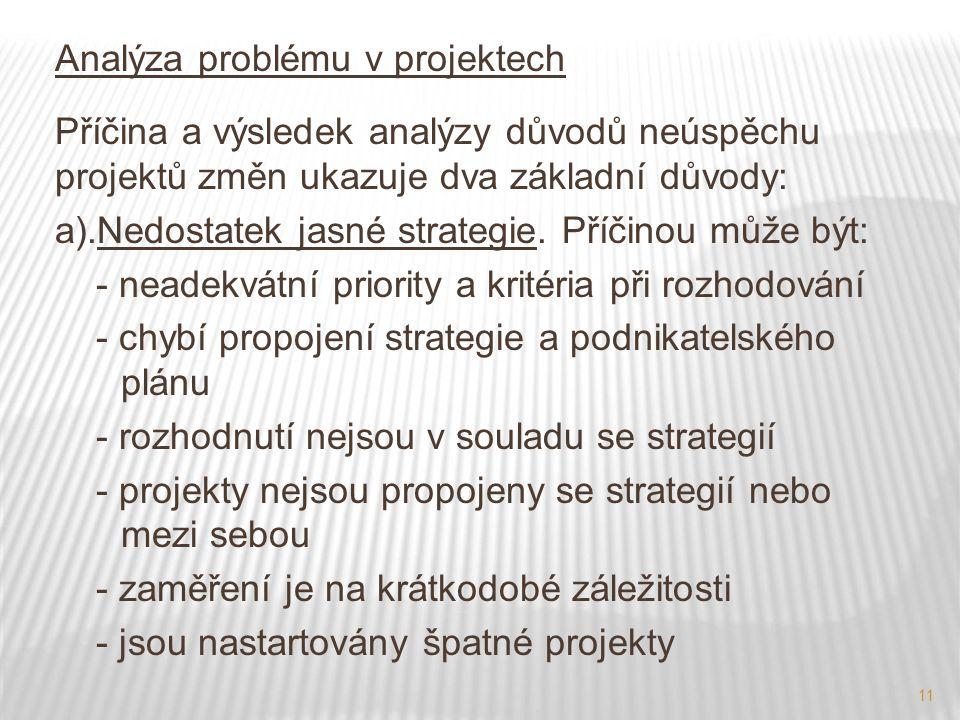 11 Analýza problému v projektech Příčina a výsledek analýzy důvodů neúspěchu projektů změn ukazuje dva základní důvody: a).Nedostatek jasné strategie.