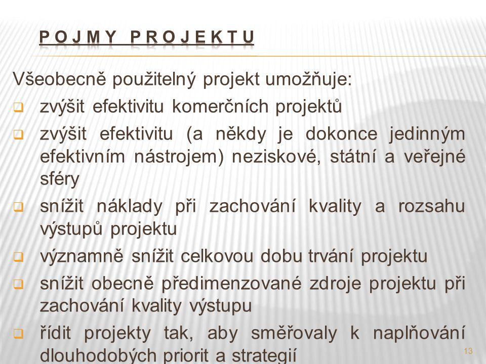 Všeobecně použitelný projekt umožňuje:  zvýšit efektivitu komerčních projektů  zvýšit efektivitu (a někdy je dokonce jedinným efektivním nástrojem)